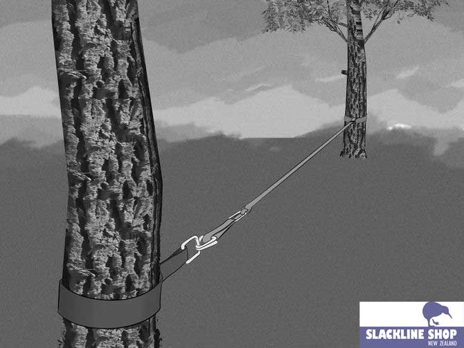 Learn-how-to-Slackline-part-1