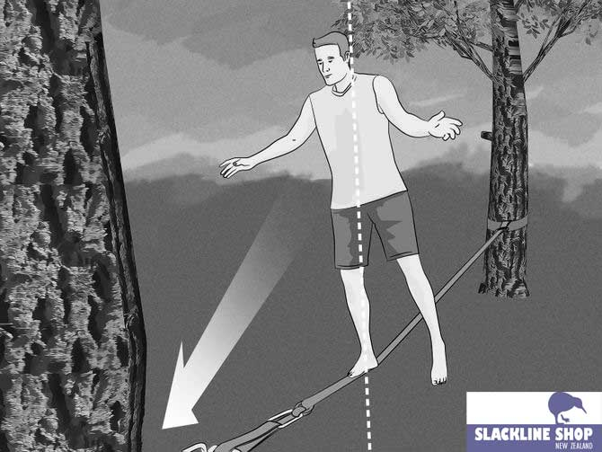 Learn-how-to-Slackline-part-5